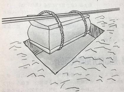 《十二杖法》是怎样的一本风水师点穴图谱指南?
