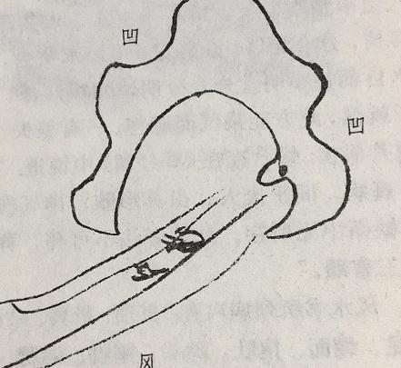 """什么样的穴位被称为""""腾陋穴""""?"""