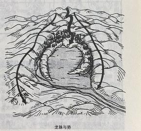 什么样的地脉叫做龙脉?