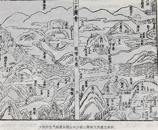 """什么样的山可称为""""祖山""""?"""