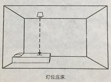 卧室对灯的布置有什么要求?
