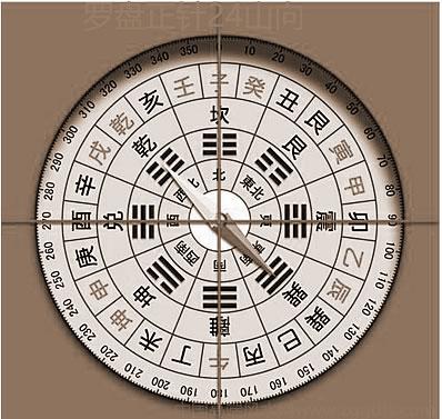 风水罗盘专业知识,罗盘十二层详细说明