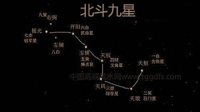 阳宅风水合理布局及行气与河洛八卦九星的关联详细说明