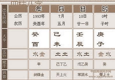 """风水学 """"三运"""",危害一生!"""