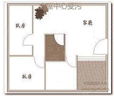 浴厕的八大装修风水禁忌