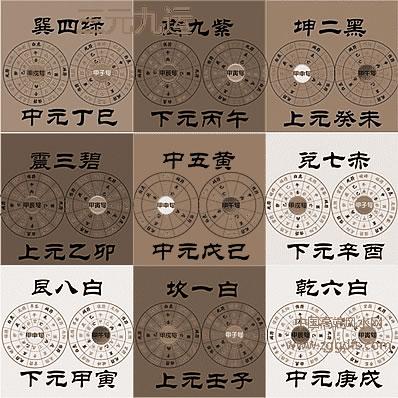 三元九运与九宫玄空飞星排列方式