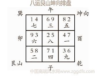 杨公风水各种知识分享八,《青囊序》注释